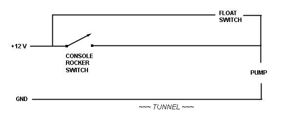 Automatic Bilge Pump Wiring Diagram Nilzanet – Rule Bilge Pump Wiring Diagram